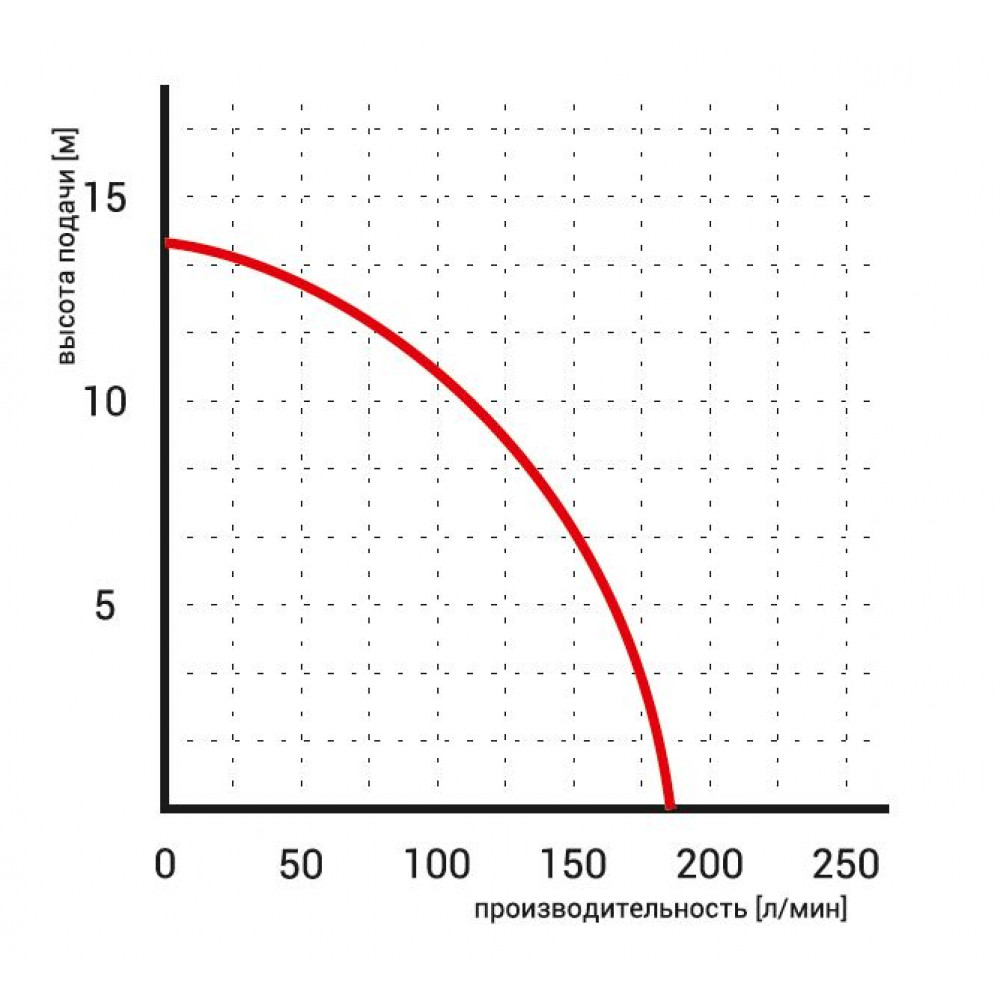 Насос Omnigena WQ 6-10-0,37 погружной