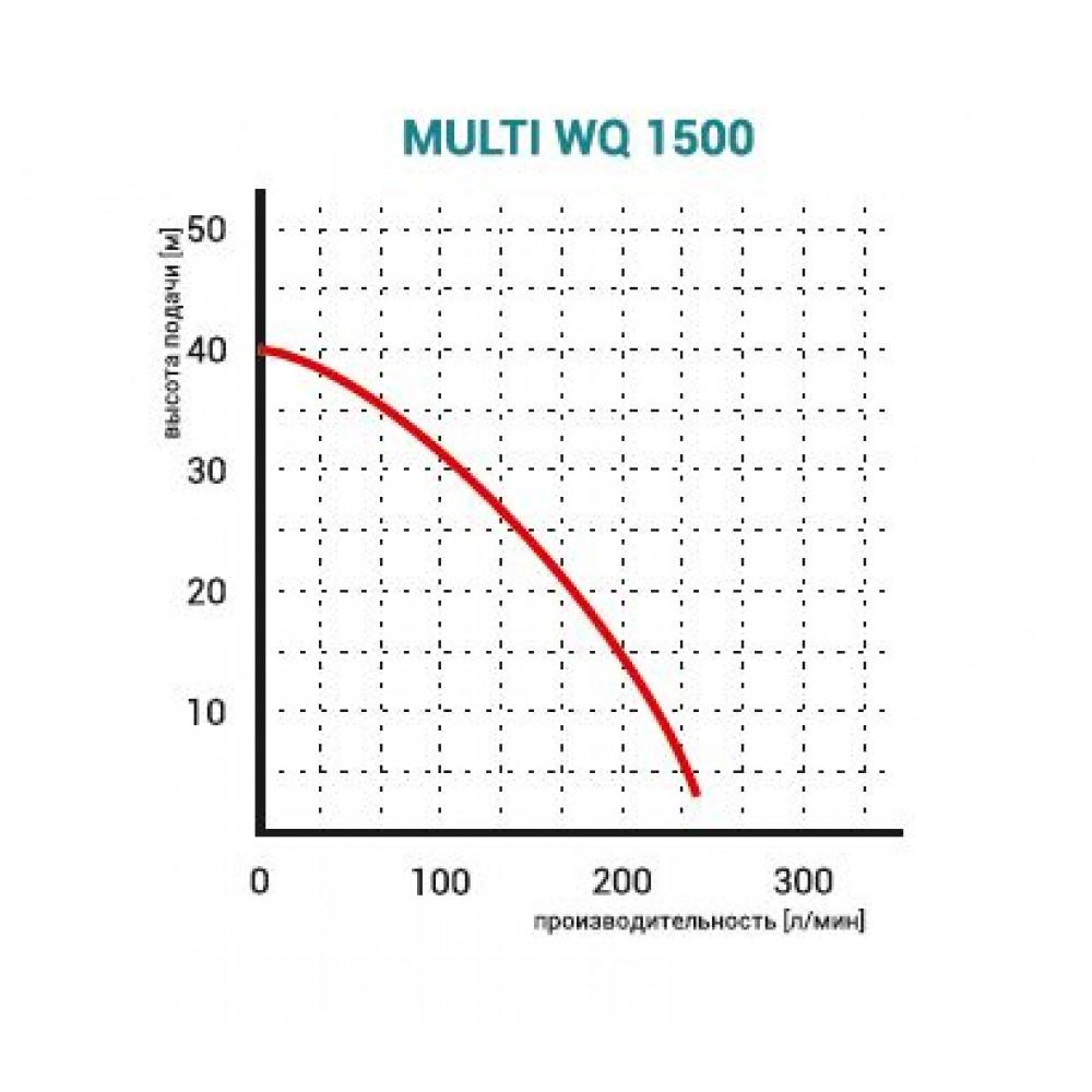 Насос Omnigena Multi WQ 1500F дренажный