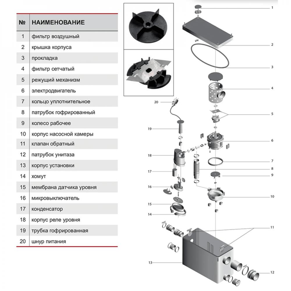 Канализационная станция SPRUT WCLift 400/3
